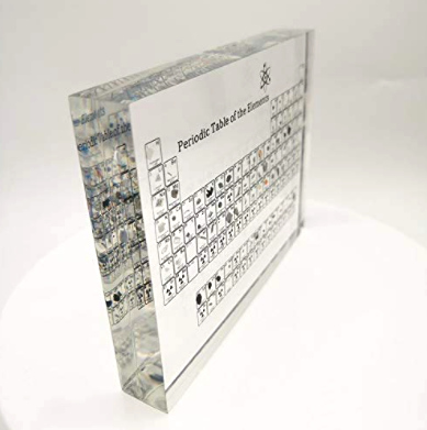 acrylic periodic table of elements