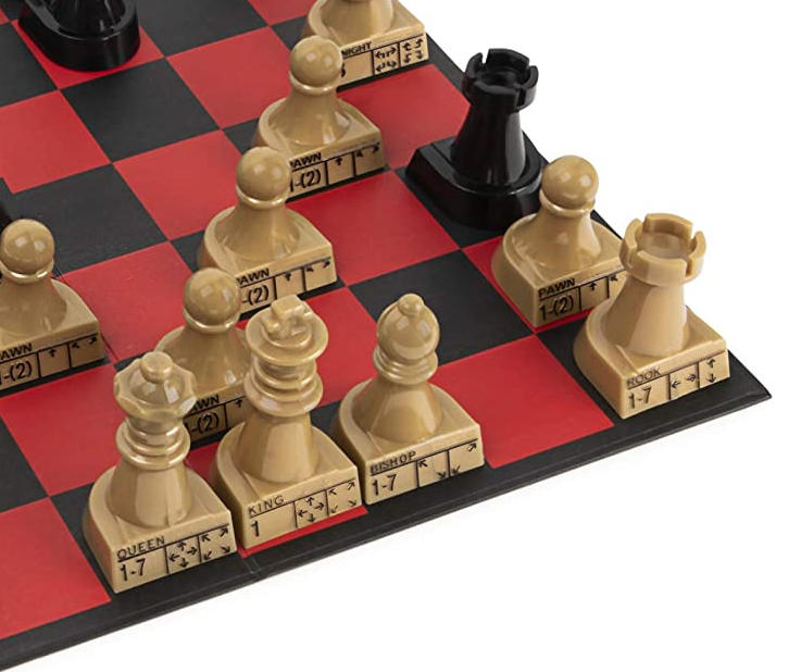 labeled chess pieces